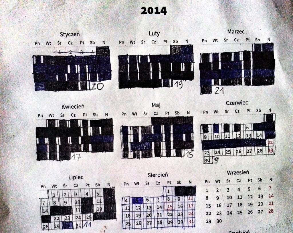 II Front wkolejnym miesiącu