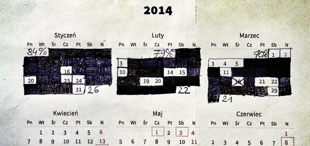 [sprawozdanie] Pierwszy kwartał #Wojna2014 zamną