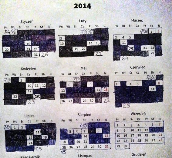 [sprawozdanie] Sierpień. Urywamy denka